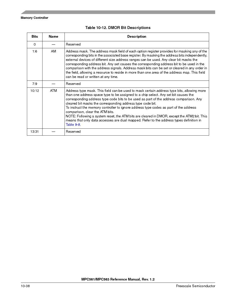 MPC561MZP56R2 ,Freescale Semiconductor厂商,IC MPU 32BIT 56MHZ 388-PBGA, MPC561MZP56R2 datasheet预览  第436页