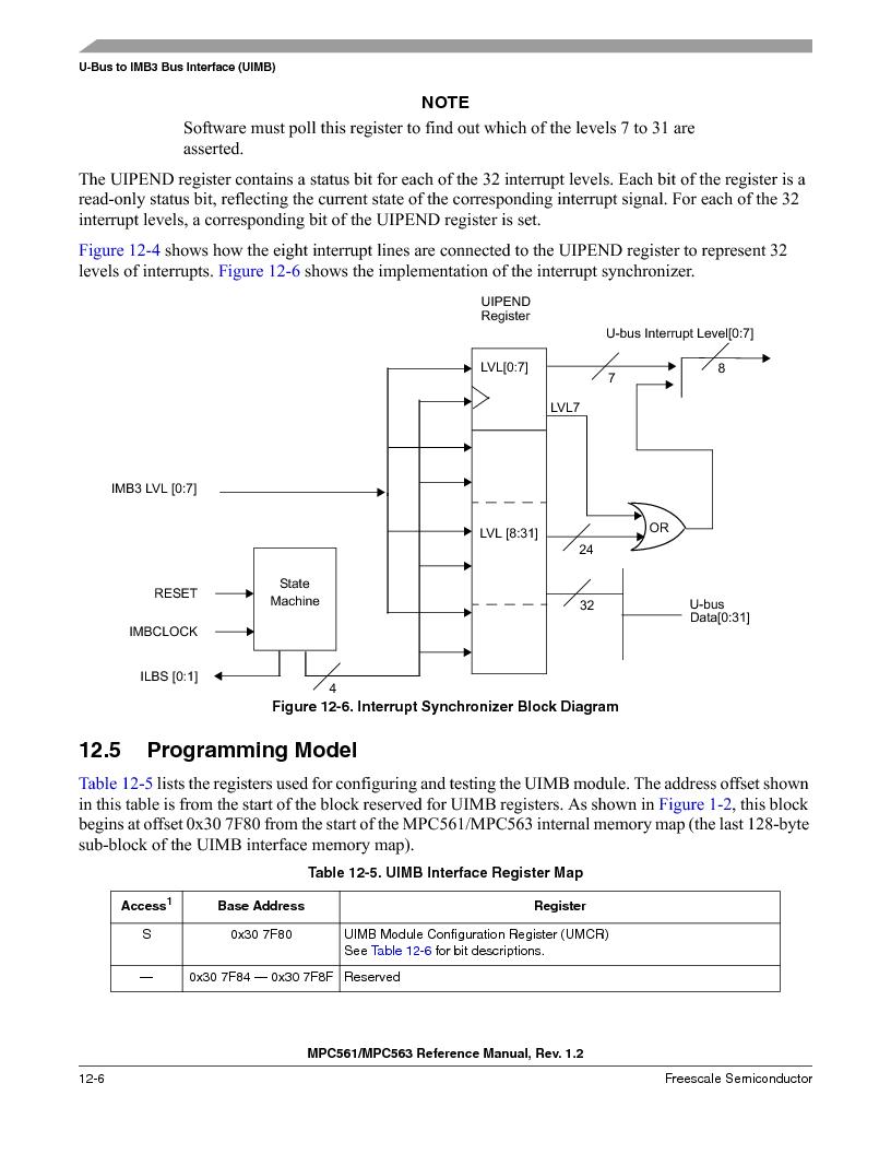 MPC561MZP56R2 ,Freescale Semiconductor厂商,IC MPU 32BIT 56MHZ 388-PBGA, MPC561MZP56R2 datasheet预览  第460页