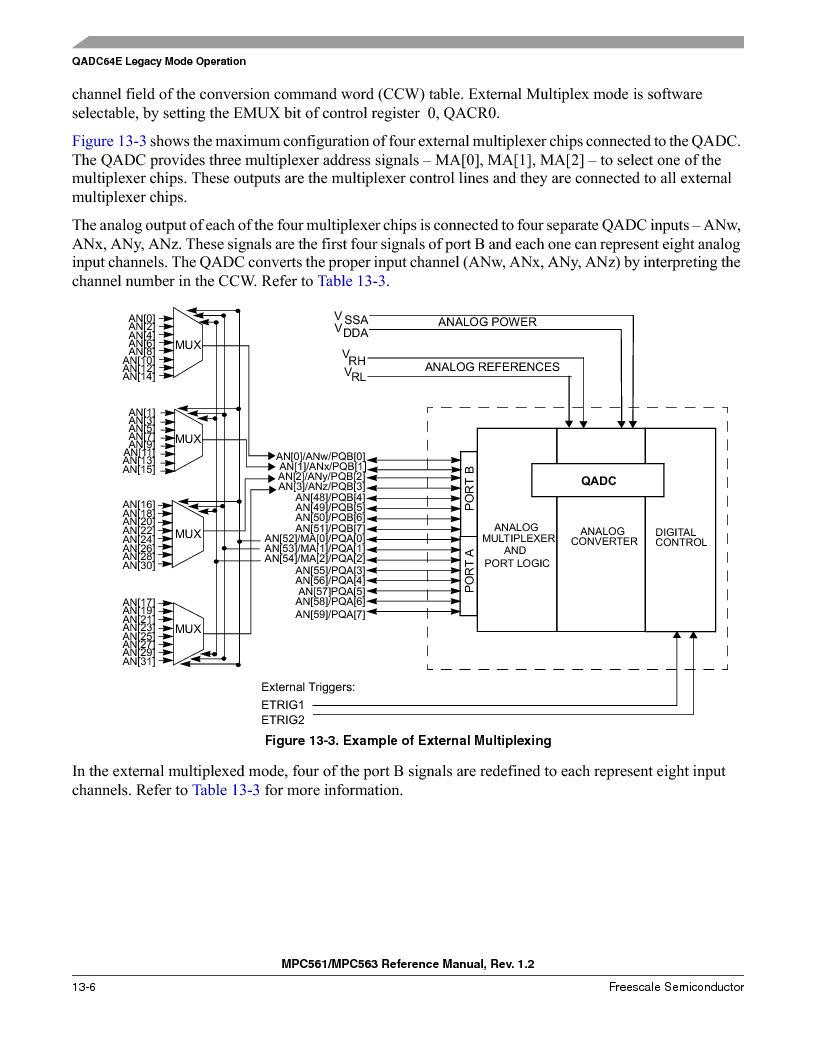 MPC561MZP56R2 ,Freescale Semiconductor厂商,IC MPU 32BIT 56MHZ 388-PBGA, MPC561MZP56R2 datasheet预览  第470页