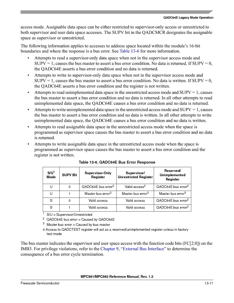 MPC561MZP56R2 ,Freescale Semiconductor厂商,IC MPU 32BIT 56MHZ 388-PBGA, MPC561MZP56R2 datasheet预览  第475页