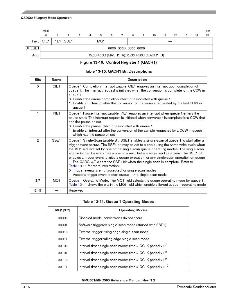 MPC561MZP56R2 ,Freescale Semiconductor厂商,IC MPU 32BIT 56MHZ 388-PBGA, MPC561MZP56R2 datasheet预览  第480页