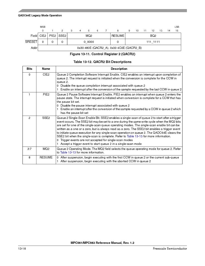 MPC561MZP56R2 ,Freescale Semiconductor厂商,IC MPU 32BIT 56MHZ 388-PBGA, MPC561MZP56R2 datasheet预览  第482页