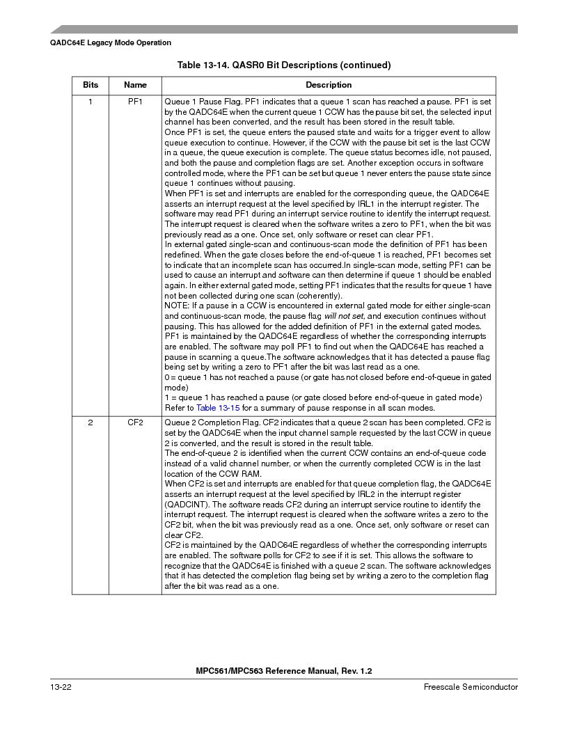 MPC561MZP56R2 ,Freescale Semiconductor厂商,IC MPU 32BIT 56MHZ 388-PBGA, MPC561MZP56R2 datasheet预览  第486页