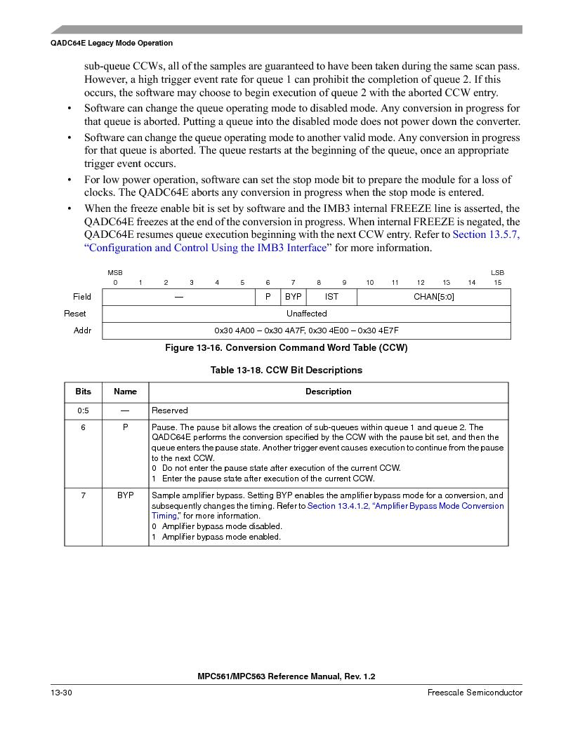 MPC561MZP56R2 ,Freescale Semiconductor厂商,IC MPU 32BIT 56MHZ 388-PBGA, MPC561MZP56R2 datasheet预览  第494页