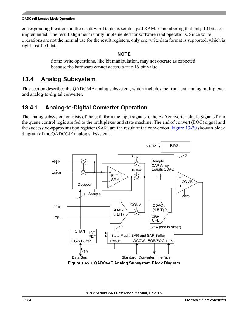 MPC561MZP56R2 ,Freescale Semiconductor厂商,IC MPU 32BIT 56MHZ 388-PBGA, MPC561MZP56R2 datasheet预览  第498页