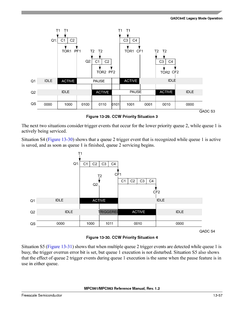 MPC561MZP56R2 ,Freescale Semiconductor厂商,IC MPU 32BIT 56MHZ 388-PBGA, MPC561MZP56R2 datasheet预览  第521页