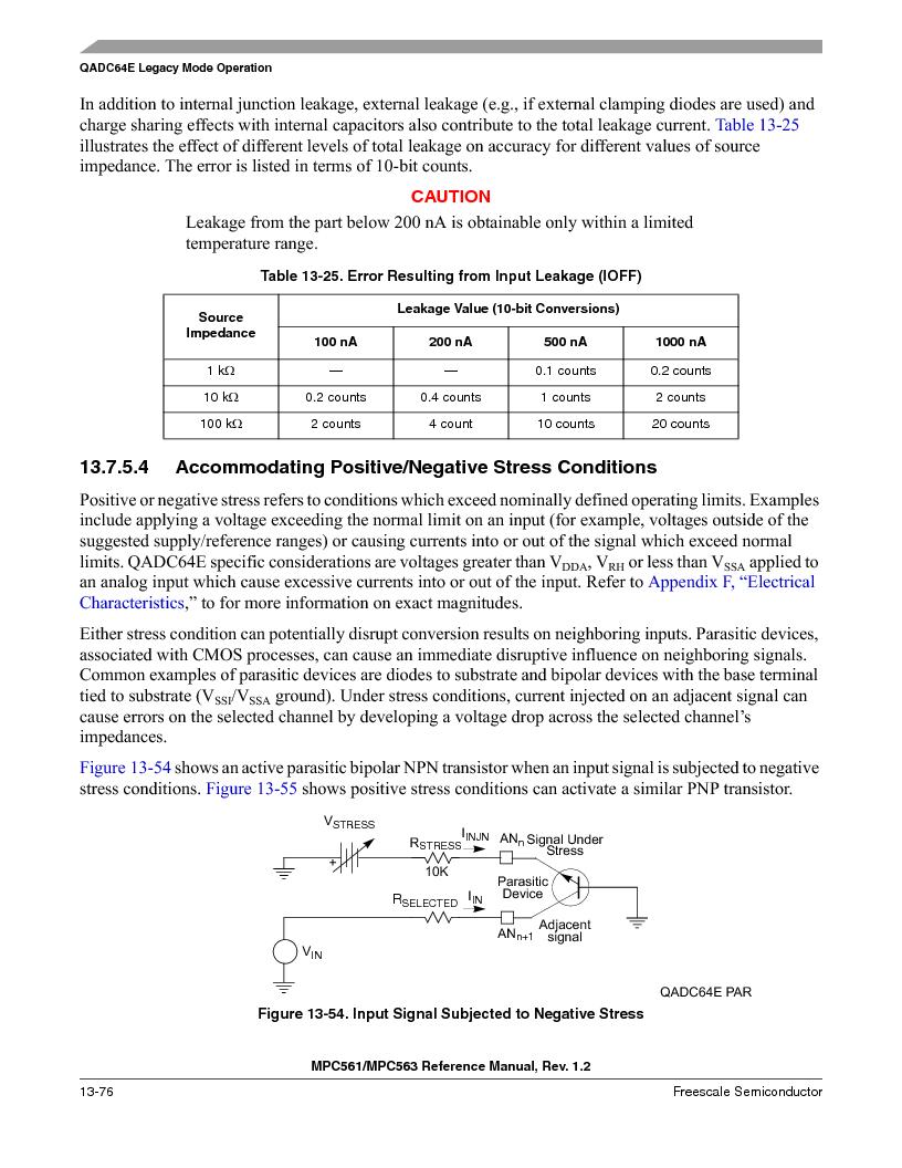 MPC561MZP56R2 ,Freescale Semiconductor厂商,IC MPU 32BIT 56MHZ 388-PBGA, MPC561MZP56R2 datasheet预览  第540页
