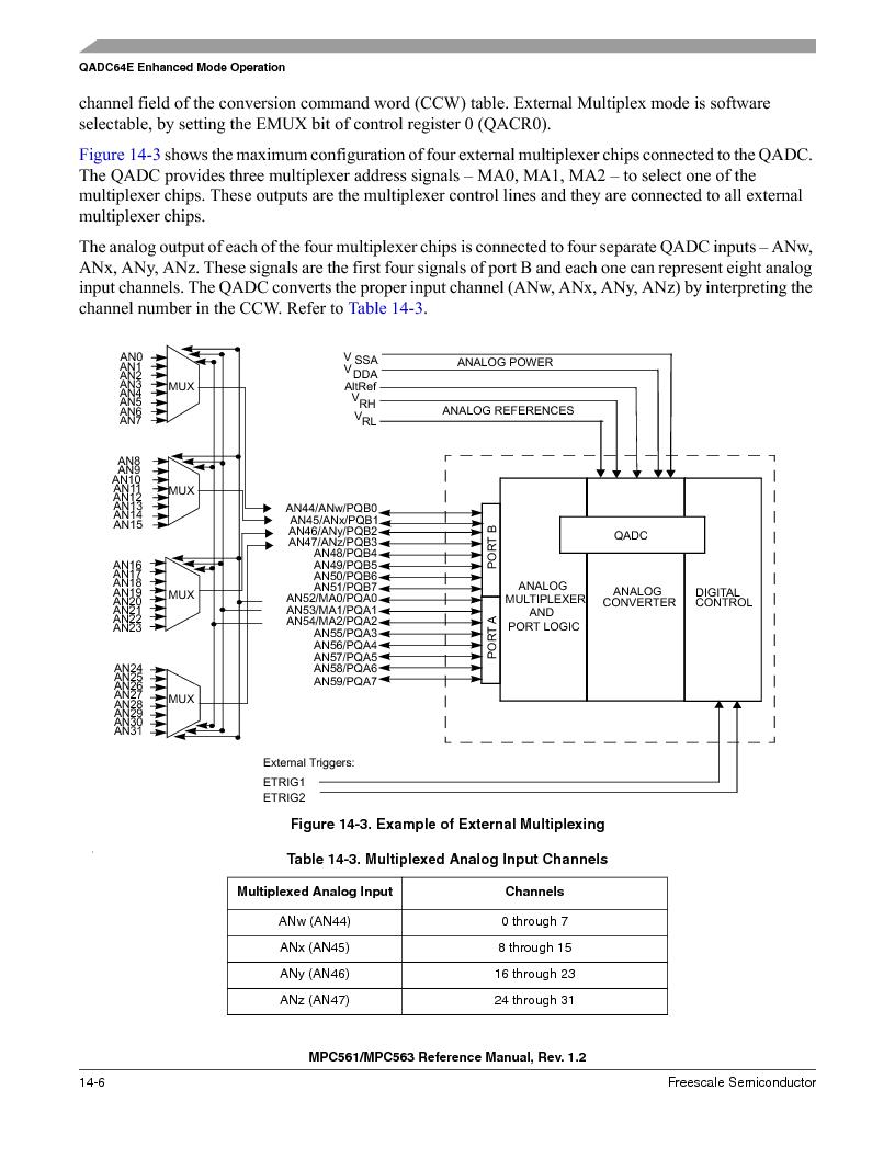MPC561MZP56R2 ,Freescale Semiconductor厂商,IC MPU 32BIT 56MHZ 388-PBGA, MPC561MZP56R2 datasheet预览  第548页