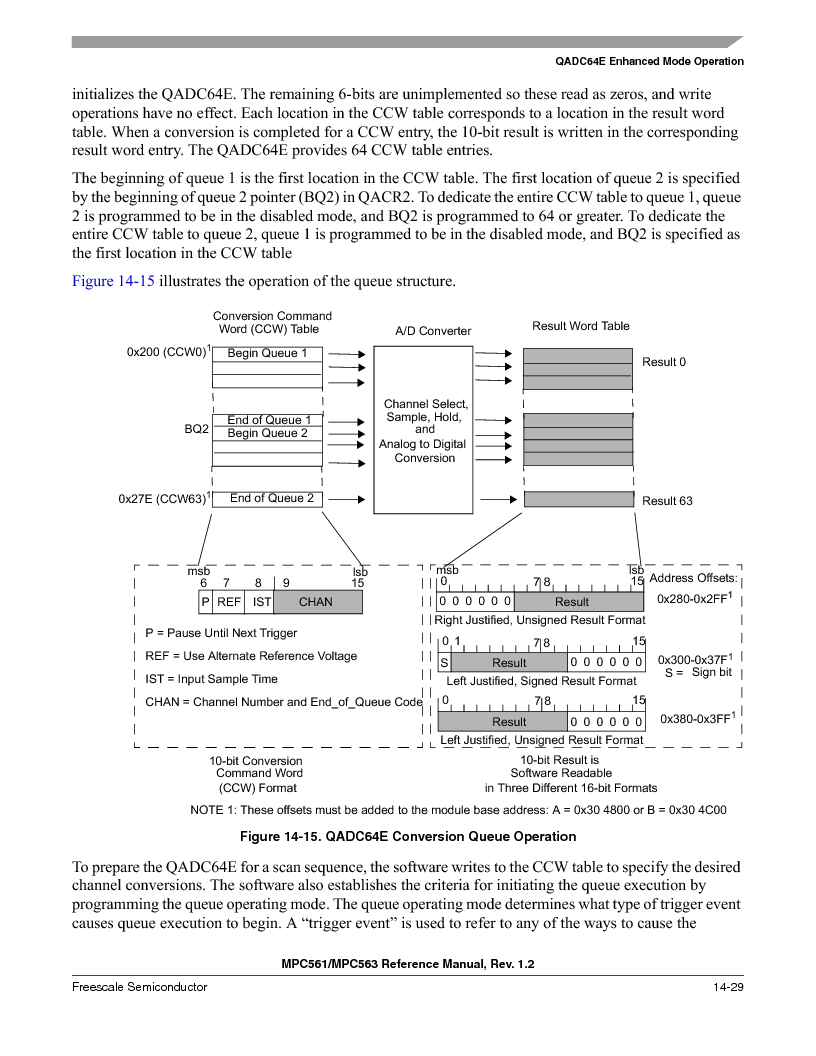 MPC561MZP56R2 ,Freescale Semiconductor厂商,IC MPU 32BIT 56MHZ 388-PBGA, MPC561MZP56R2 datasheet预览  第571页