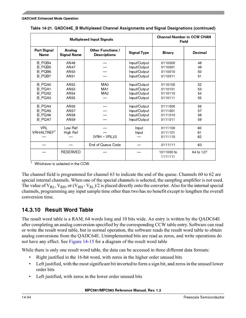 MPC561MZP56R2 ,Freescale Semiconductor厂商,IC MPU 32BIT 56MHZ 388-PBGA, MPC561MZP56R2 datasheet预览  第576页