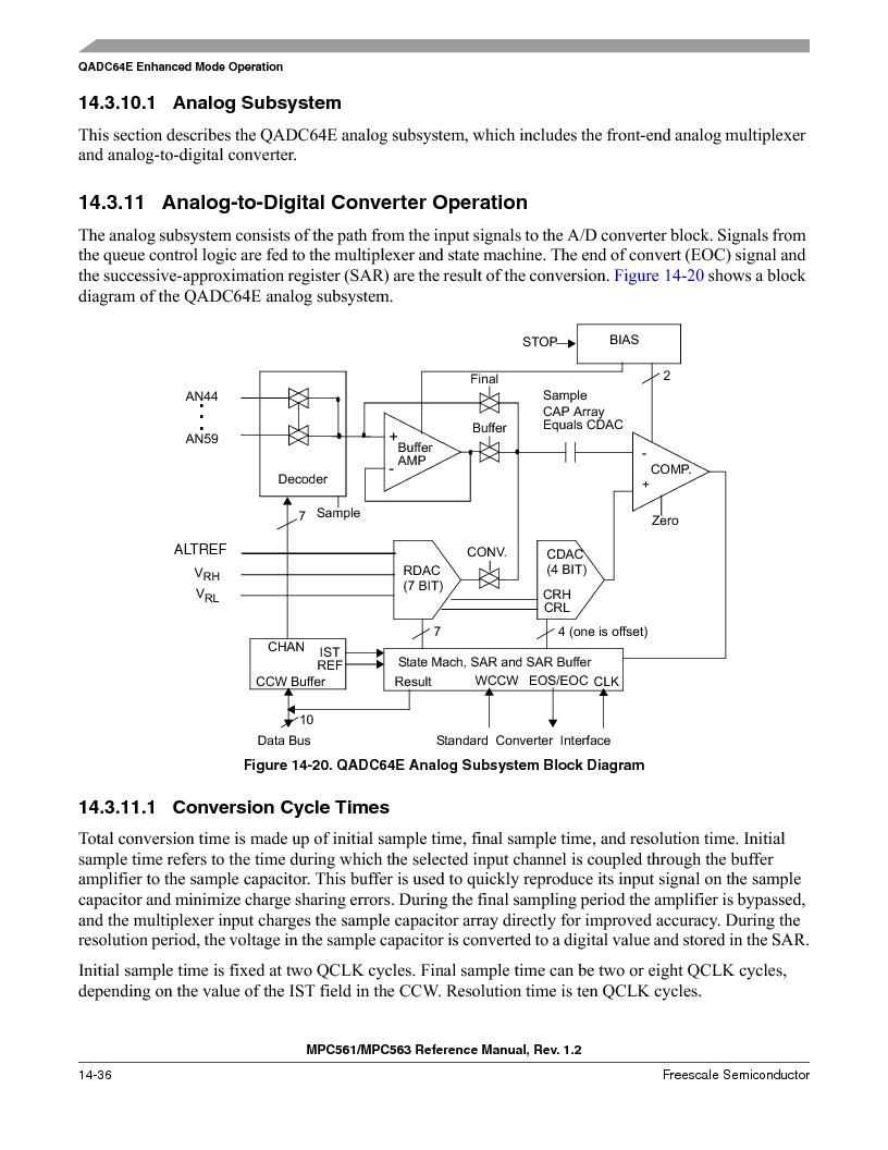 MPC561MZP56R2 ,Freescale Semiconductor厂商,IC MPU 32BIT 56MHZ 388-PBGA, MPC561MZP56R2 datasheet预览  第578页