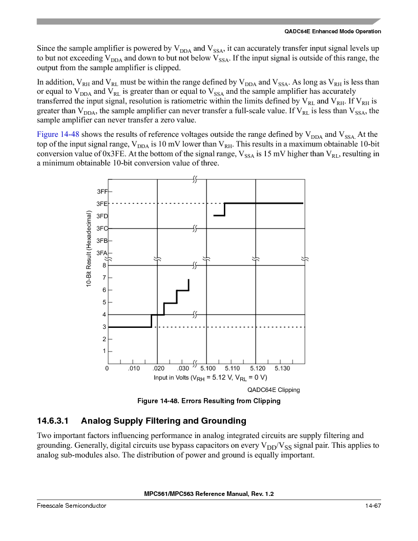 MPC561MZP56R2 ,Freescale Semiconductor厂商,IC MPU 32BIT 56MHZ 388-PBGA, MPC561MZP56R2 datasheet预览  第609页