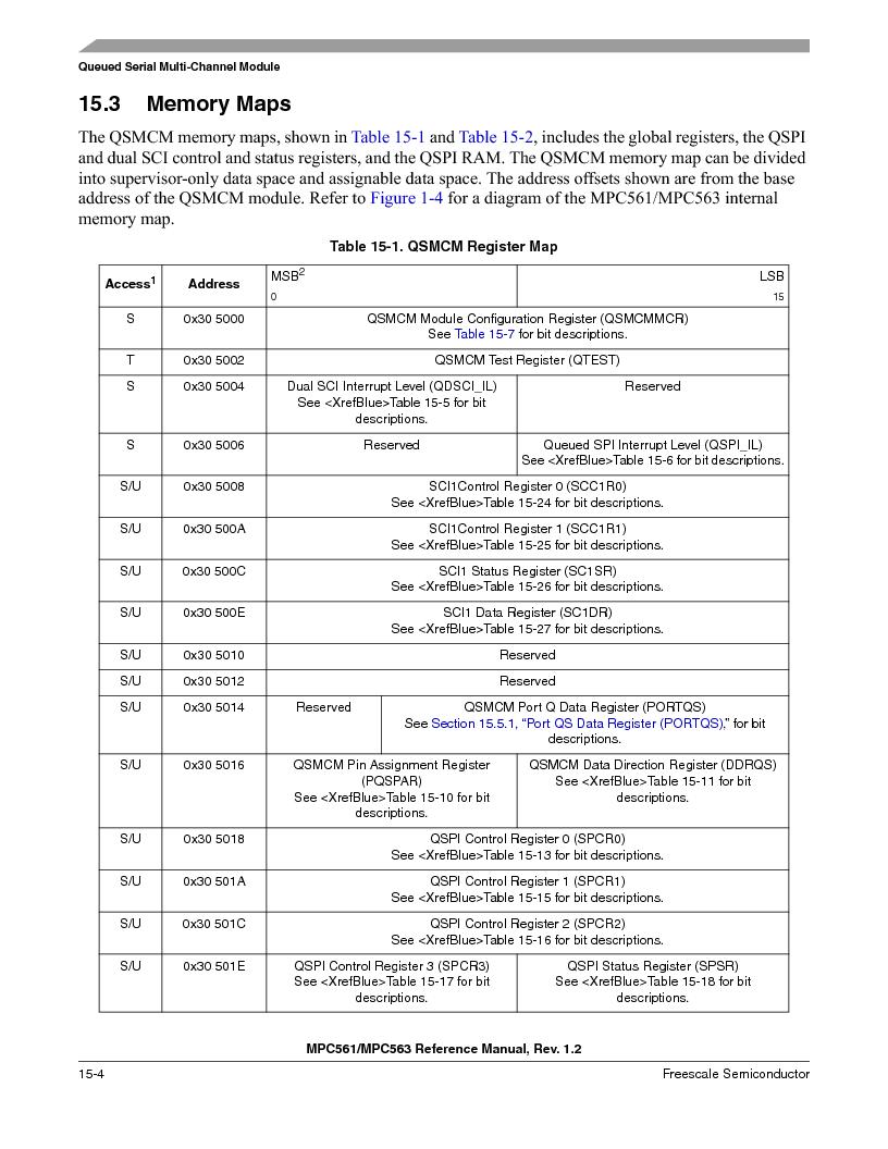 MPC561MZP56R2 ,Freescale Semiconductor厂商,IC MPU 32BIT 56MHZ 388-PBGA, MPC561MZP56R2 datasheet预览  第622页