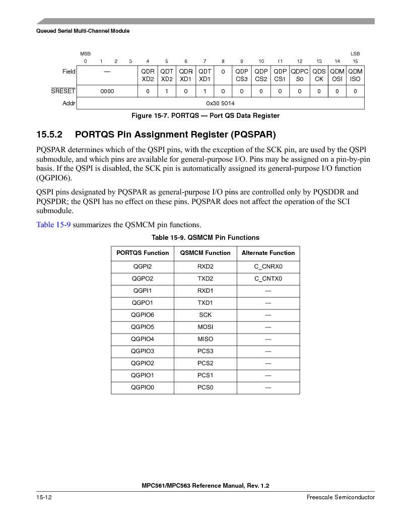 MPC561MZP56R2 ,Freescale Semiconductor厂商,IC MPU 32BIT 56MHZ 388-PBGA, MPC561MZP56R2 datasheet预览  第630页