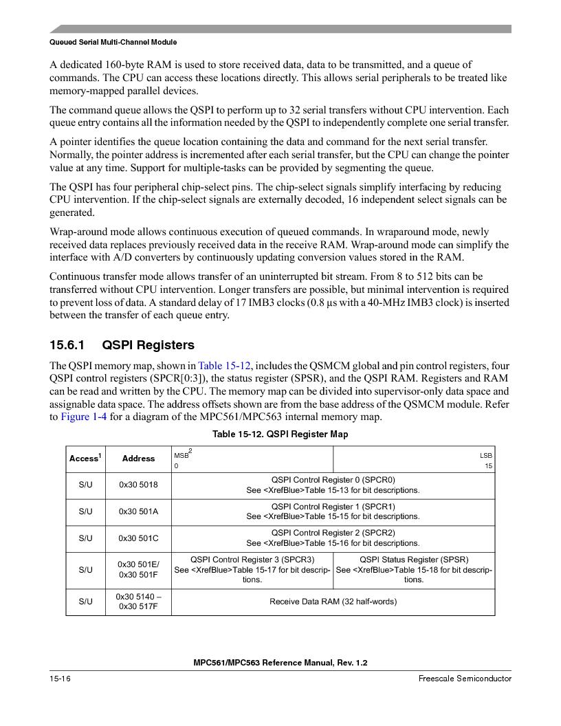 MPC561MZP56R2 ,Freescale Semiconductor厂商,IC MPU 32BIT 56MHZ 388-PBGA, MPC561MZP56R2 datasheet预览  第634页