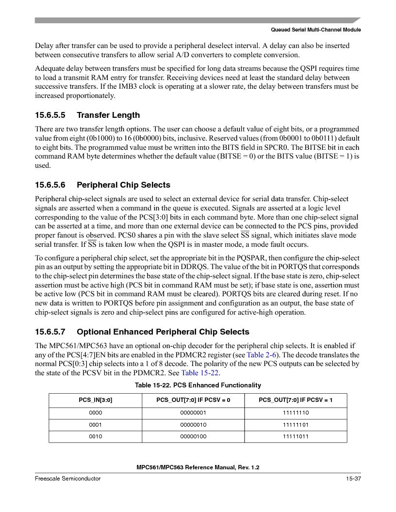 MPC561MZP56R2 ,Freescale Semiconductor厂商,IC MPU 32BIT 56MHZ 388-PBGA, MPC561MZP56R2 datasheet预览  第655页