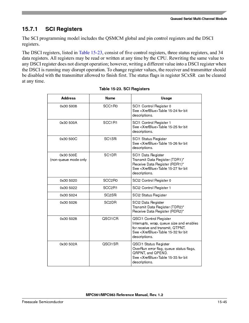 MPC561MZP56R2 ,Freescale Semiconductor厂商,IC MPU 32BIT 56MHZ 388-PBGA, MPC561MZP56R2 datasheet预览  第663页