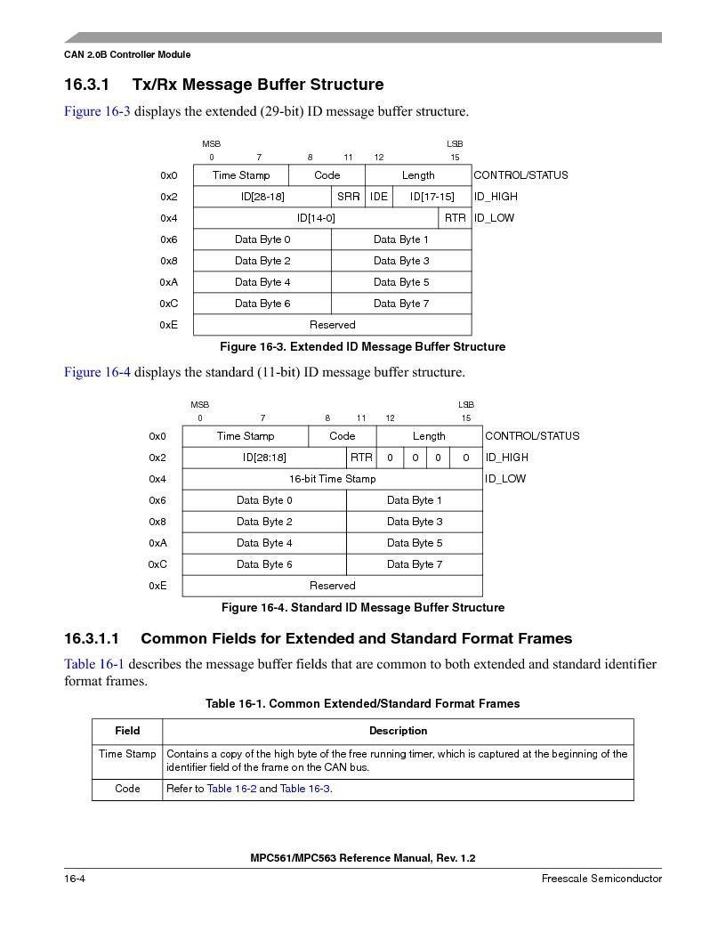 MPC561MZP56R2 ,Freescale Semiconductor厂商,IC MPU 32BIT 56MHZ 388-PBGA, MPC561MZP56R2 datasheet预览  第698页