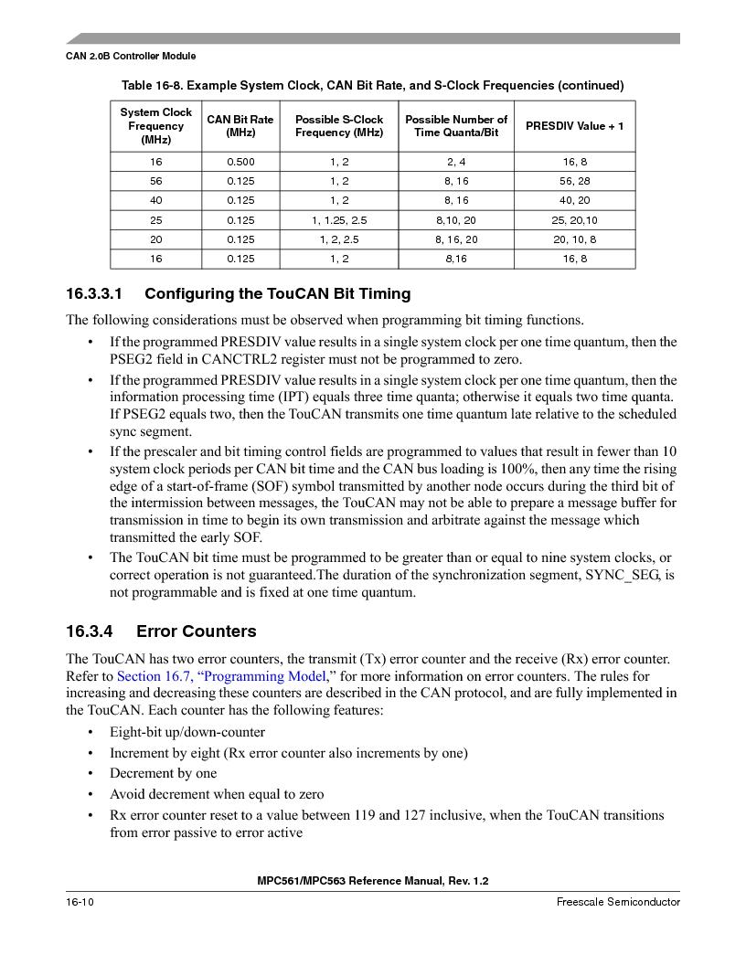 MPC561MZP56R2 ,Freescale Semiconductor厂商,IC MPU 32BIT 56MHZ 388-PBGA, MPC561MZP56R2 datasheet预览  第704页