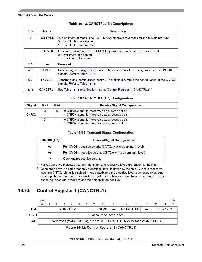 MPC561MZP56R2 ,Freescale Semiconductor厂商,IC MPU 32BIT 56MHZ 388-PBGA, MPC561MZP56R2 datasheet预览  第722页