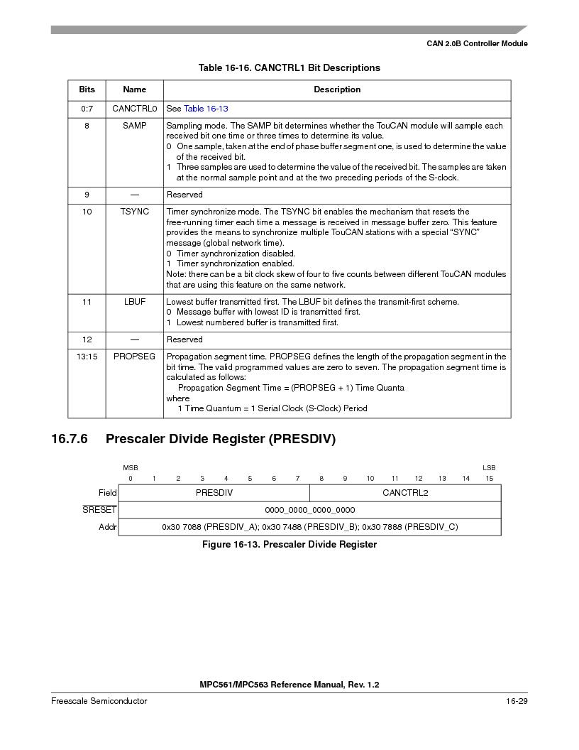 MPC561MZP56R2 ,Freescale Semiconductor厂商,IC MPU 32BIT 56MHZ 388-PBGA, MPC561MZP56R2 datasheet预览  第723页