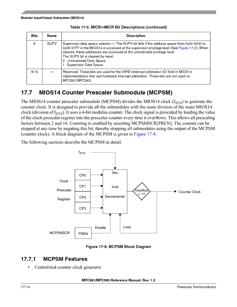 MPC561MZP56R2 ,Freescale Semiconductor厂商,IC MPU 32BIT 56MHZ 388-PBGA, MPC561MZP56R2 datasheet预览  第748页