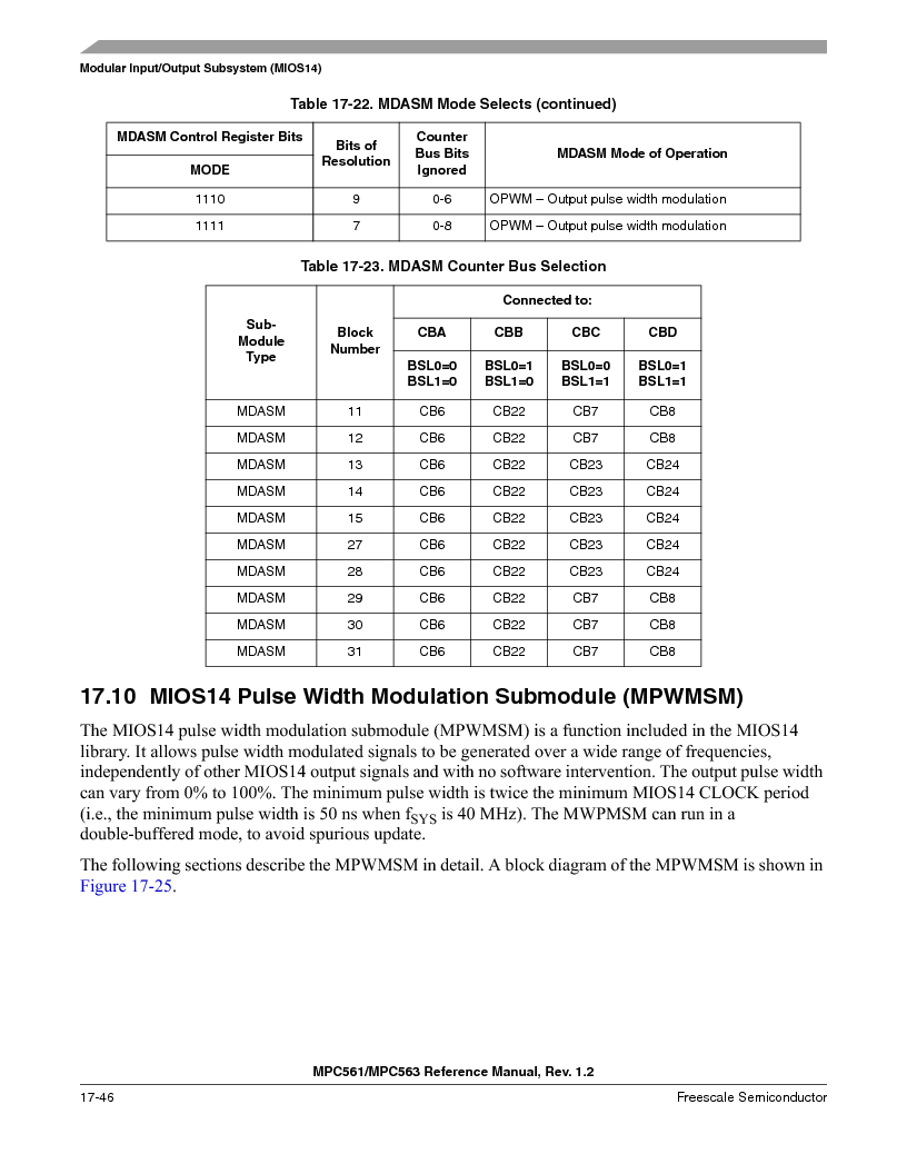 MPC561MZP56R2 ,Freescale Semiconductor厂商,IC MPU 32BIT 56MHZ 388-PBGA, MPC561MZP56R2 datasheet预览  第778页