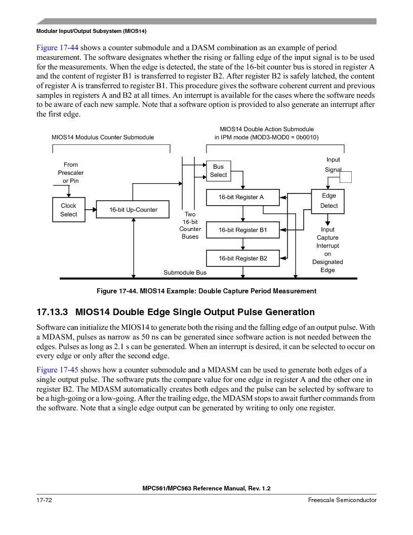 MPC561MZP56R2 ,Freescale Semiconductor厂商,IC MPU 32BIT 56MHZ 388-PBGA, MPC561MZP56R2 datasheet预览  第804页