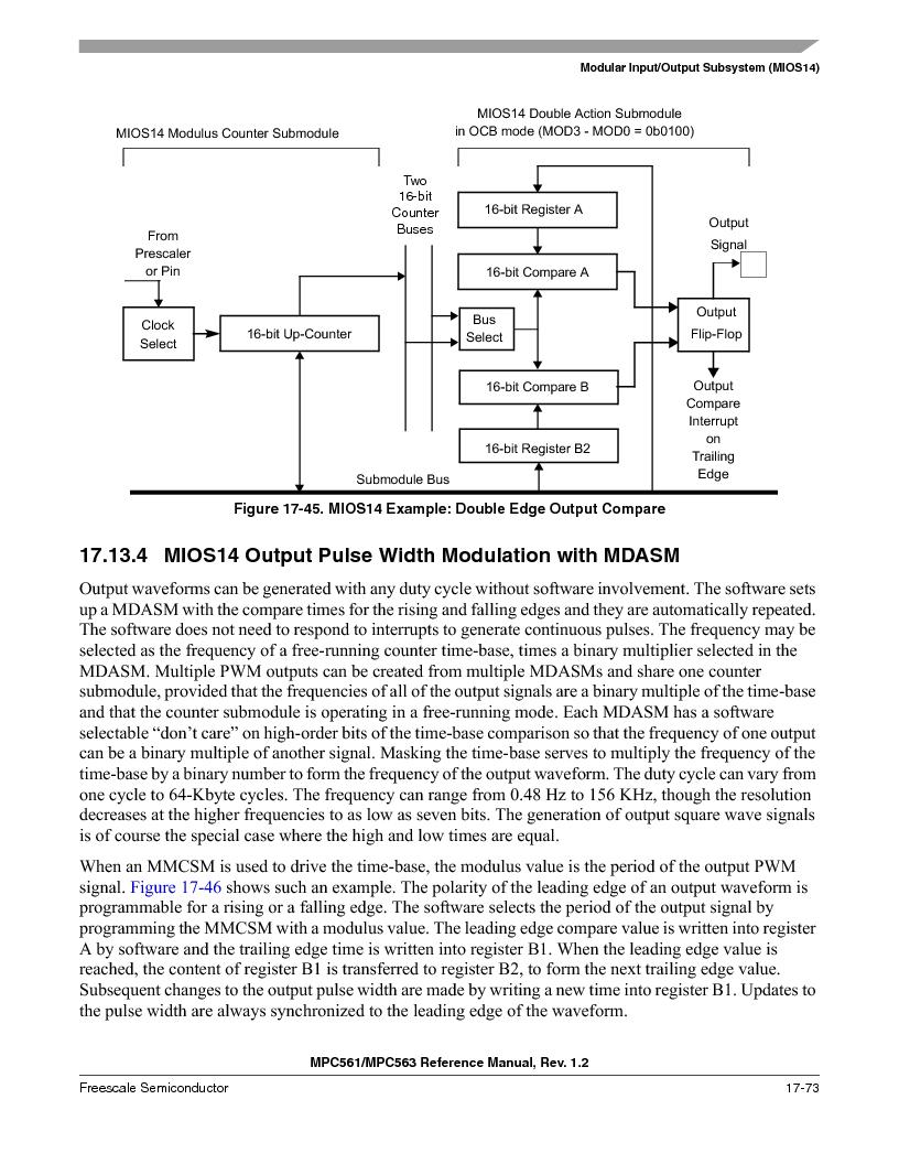 MPC561MZP56R2 ,Freescale Semiconductor厂商,IC MPU 32BIT 56MHZ 388-PBGA, MPC561MZP56R2 datasheet预览  第805页