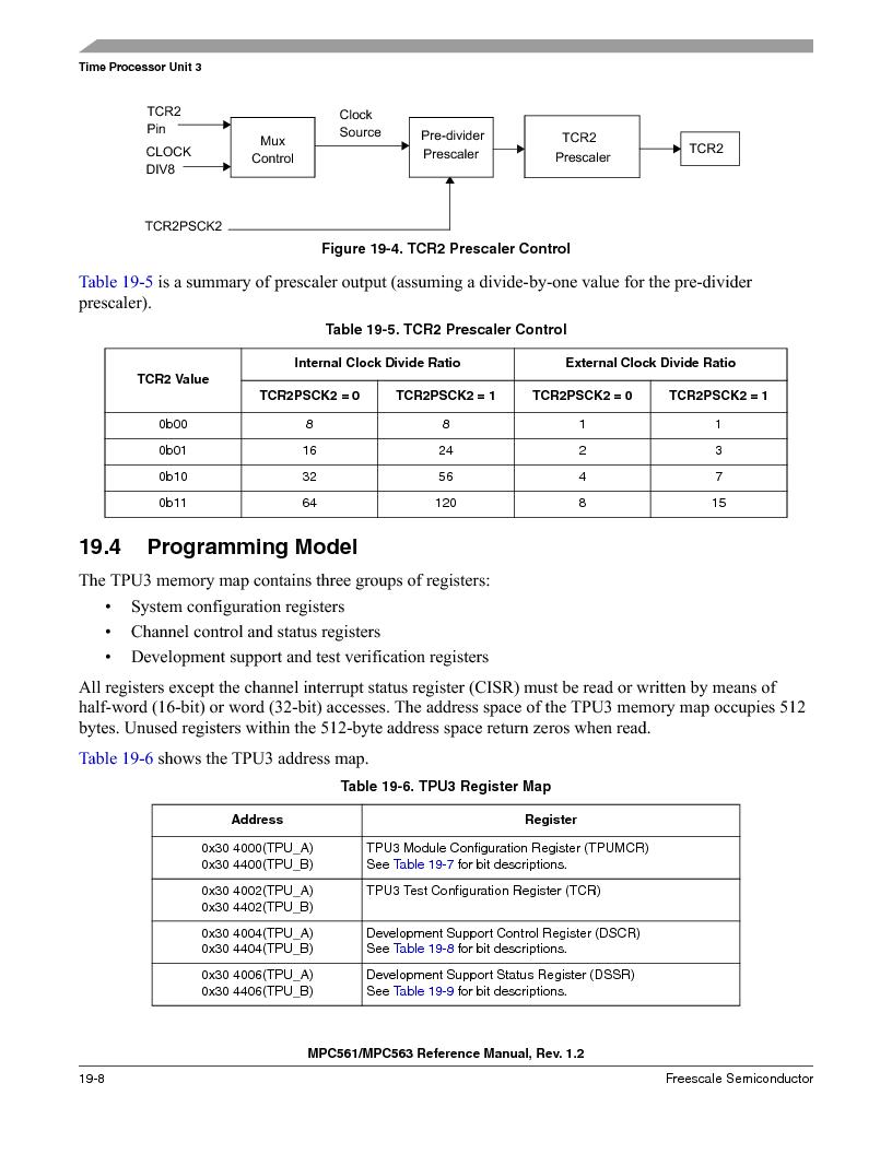 MPC561MZP56R2 ,Freescale Semiconductor厂商,IC MPU 32BIT 56MHZ 388-PBGA, MPC561MZP56R2 datasheet预览  第838页