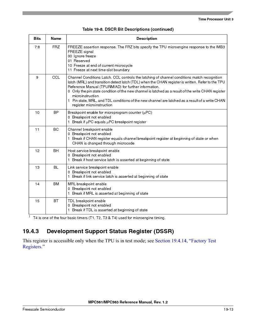 MPC561MZP56R2 ,Freescale Semiconductor厂商,IC MPU 32BIT 56MHZ 388-PBGA, MPC561MZP56R2 datasheet预览  第843页