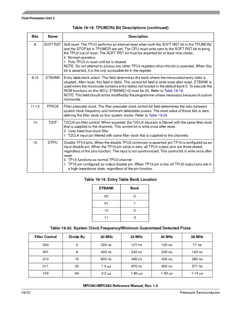 MPC561MZP56R2 ,Freescale Semiconductor厂商,IC MPU 32BIT 56MHZ 388-PBGA, MPC561MZP56R2 datasheet预览  第850页