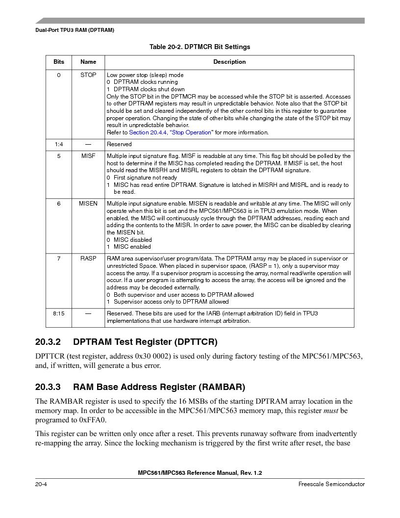 MPC561MZP56R2 ,Freescale Semiconductor厂商,IC MPU 32BIT 56MHZ 388-PBGA, MPC561MZP56R2 datasheet预览  第858页