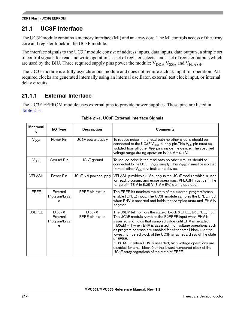 MPC561MZP56R2 ,Freescale Semiconductor厂商,IC MPU 32BIT 56MHZ 388-PBGA, MPC561MZP56R2 datasheet预览  第866页