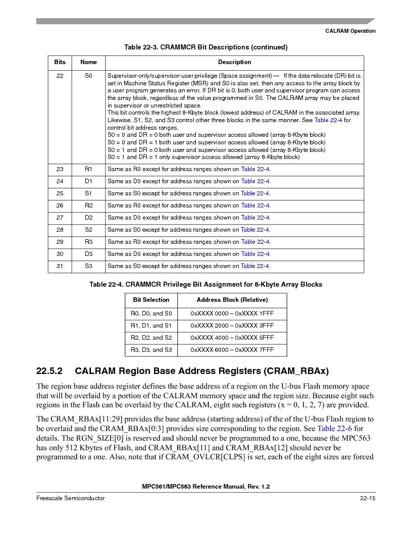 MPC561MZP56R2 ,Freescale Semiconductor厂商,IC MPU 32BIT 56MHZ 388-PBGA, MPC561MZP56R2 datasheet预览  第911页