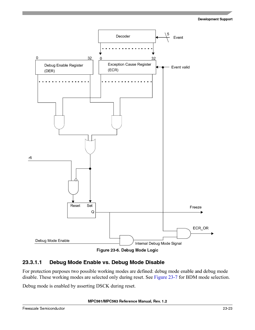MPC561MZP56R2 ,Freescale Semiconductor厂商,IC MPU 32BIT 56MHZ 388-PBGA, MPC561MZP56R2 datasheet预览  第937页