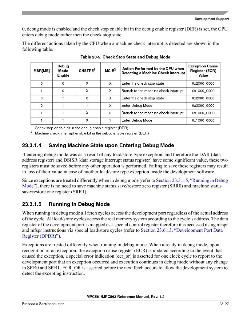 MPC561MZP56R2 ,Freescale Semiconductor厂商,IC MPU 32BIT 56MHZ 388-PBGA, MPC561MZP56R2 datasheet预览  第941页