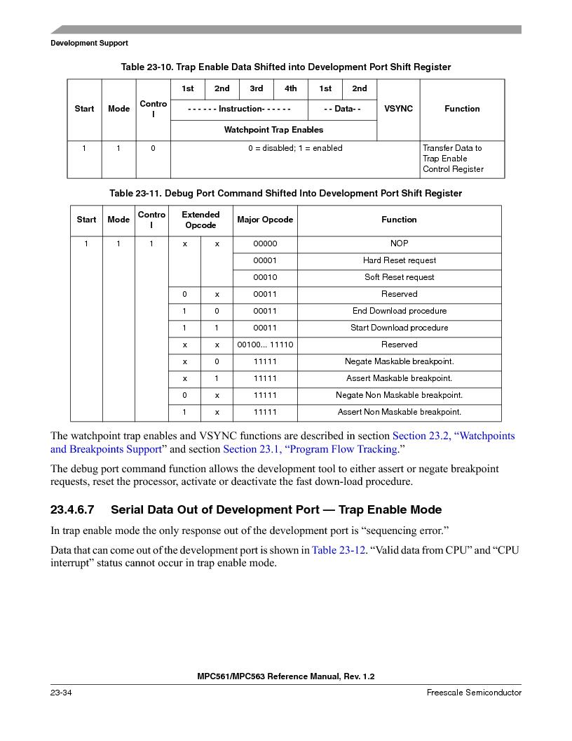 MPC561MZP56R2 ,Freescale Semiconductor厂商,IC MPU 32BIT 56MHZ 388-PBGA, MPC561MZP56R2 datasheet预览  第948页