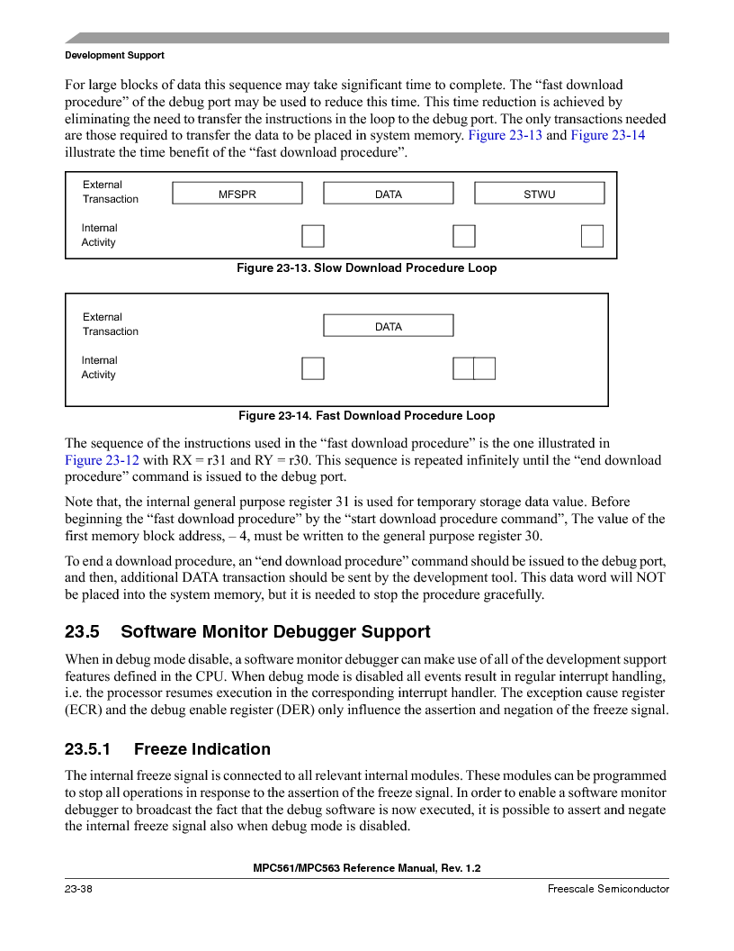 MPC561MZP56R2 ,Freescale Semiconductor厂商,IC MPU 32BIT 56MHZ 388-PBGA, MPC561MZP56R2 datasheet预览  第952页