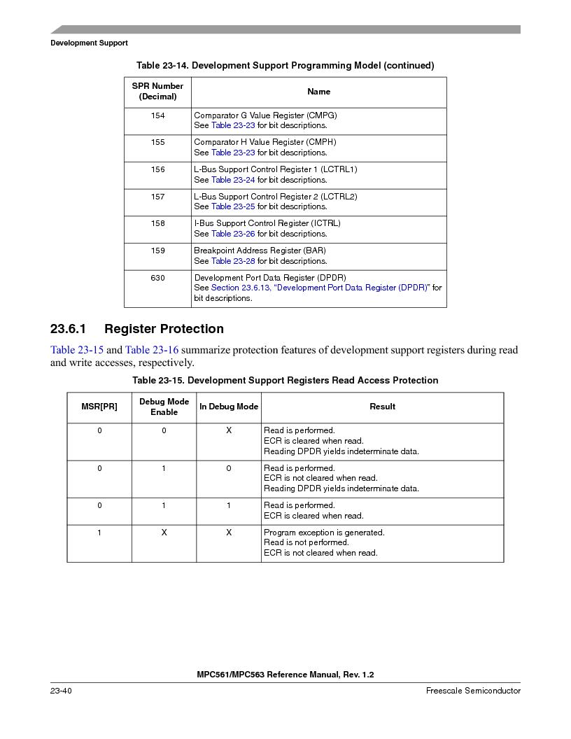 MPC561MZP56R2 ,Freescale Semiconductor厂商,IC MPU 32BIT 56MHZ 388-PBGA, MPC561MZP56R2 datasheet预览  第954页