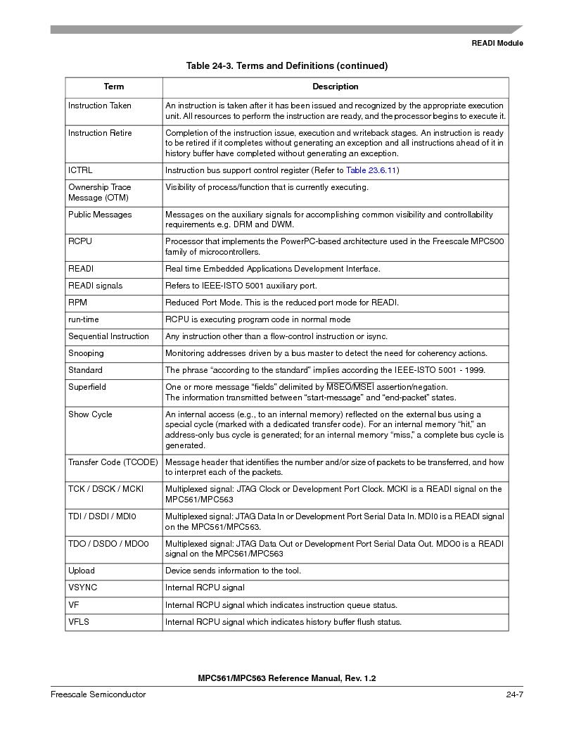 MPC561MZP56R2 ,Freescale Semiconductor厂商,IC MPU 32BIT 56MHZ 388-PBGA, MPC561MZP56R2 datasheet预览  第975页