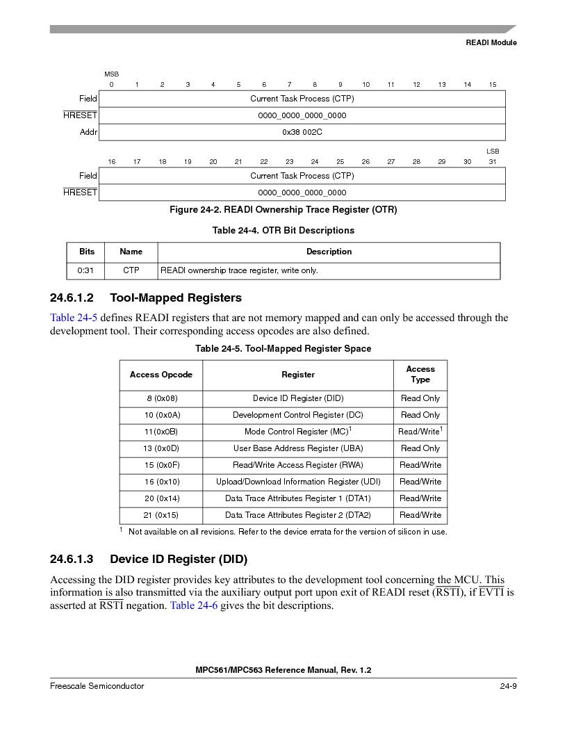 MPC561MZP56R2 ,Freescale Semiconductor厂商,IC MPU 32BIT 56MHZ 388-PBGA, MPC561MZP56R2 datasheet预览  第977页