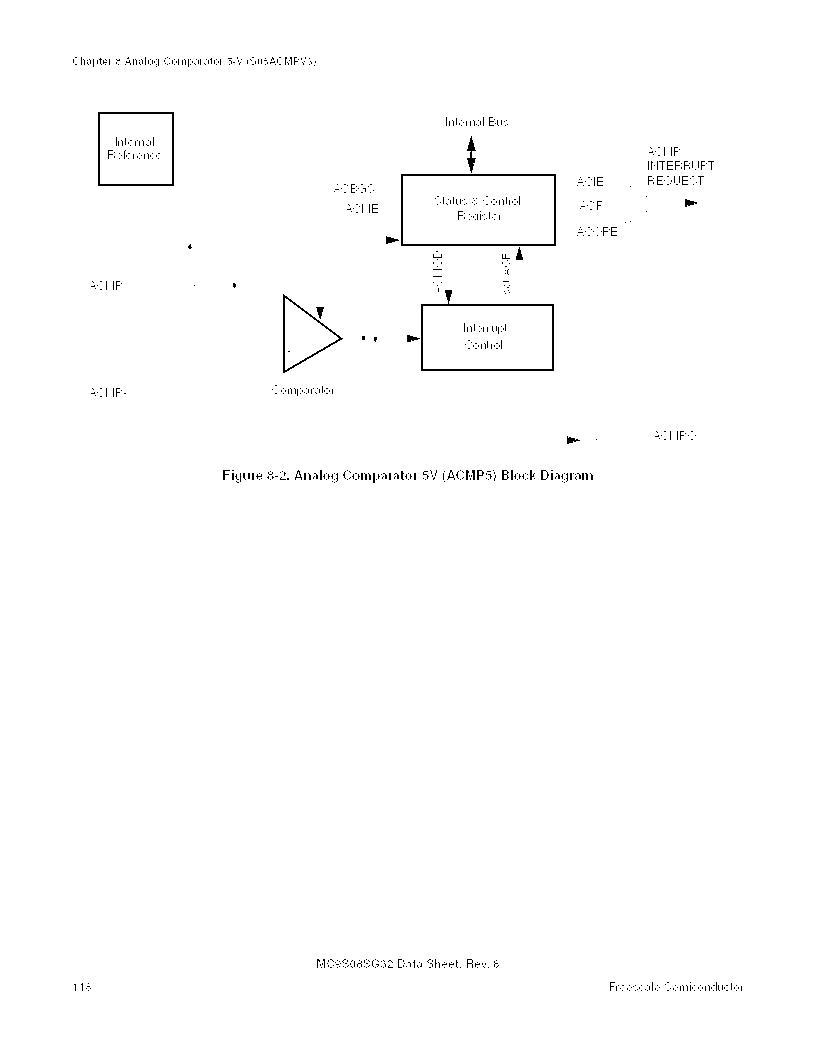S9S08SG16E1WTL ,Freescale Semiconductor厂商,IC MCU 8BIT 16KB FLASH 28TSSOP, S9S08SG16E1WTL datasheet预览  第124页