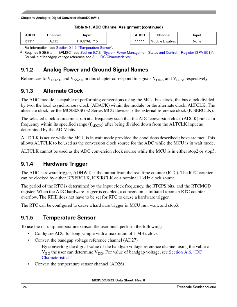 S9S08SG16E1WTL ,Freescale Semiconductor厂商,IC MCU 8BIT 16KB FLASH 28TSSOP, S9S08SG16E1WTL datasheet预览  第130页