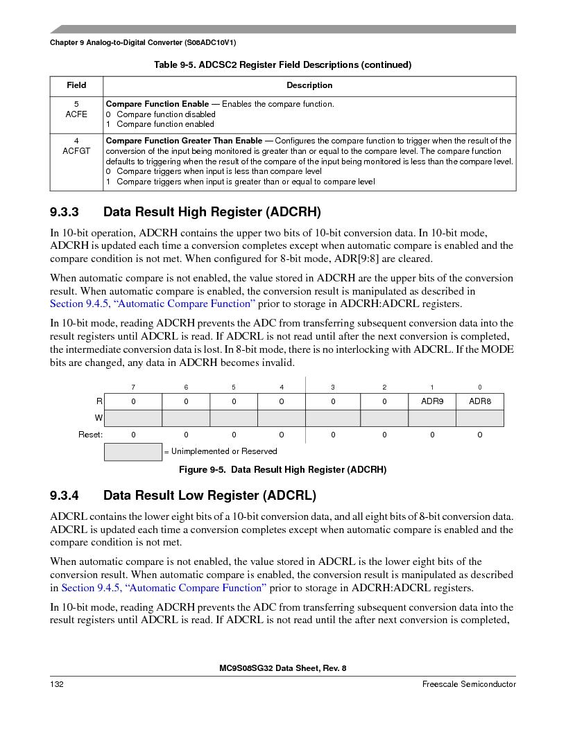 S9S08SG16E1WTL ,Freescale Semiconductor厂商,IC MCU 8BIT 16KB FLASH 28TSSOP, S9S08SG16E1WTL datasheet预览  第138页