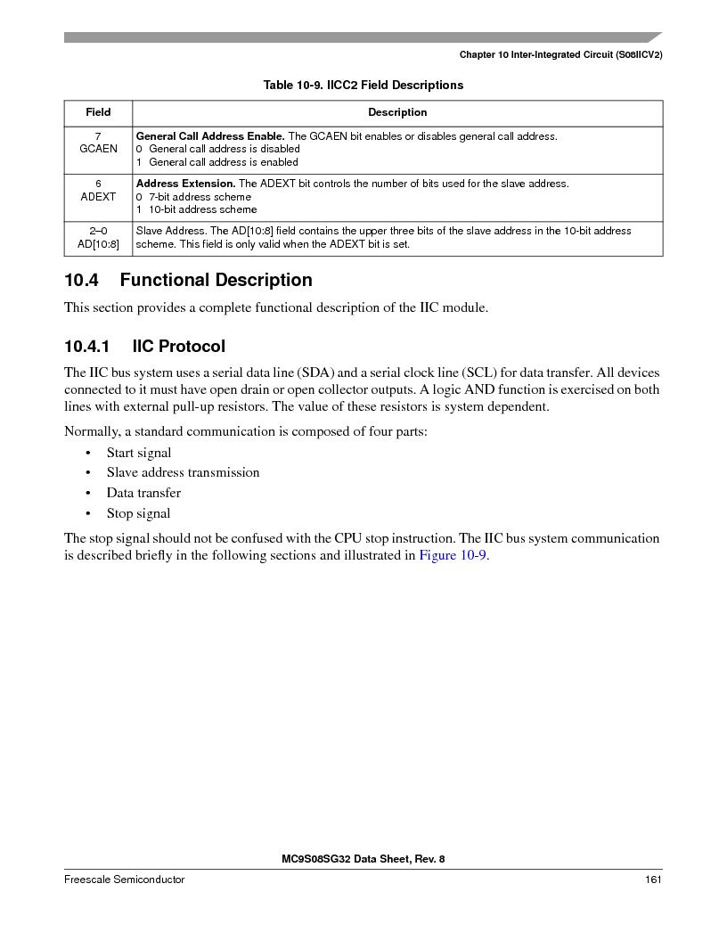 S9S08SG16E1WTL ,Freescale Semiconductor厂商,IC MCU 8BIT 16KB FLASH 28TSSOP, S9S08SG16E1WTL datasheet预览  第167页
