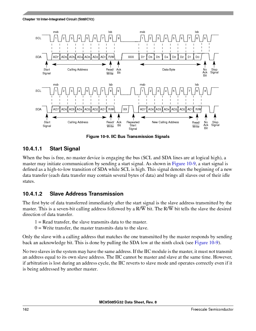 S9S08SG16E1WTL ,Freescale Semiconductor厂商,IC MCU 8BIT 16KB FLASH 28TSSOP, S9S08SG16E1WTL datasheet预览  第168页
