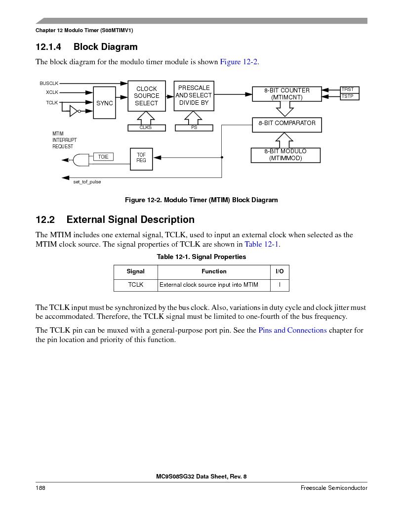 S9S08SG16E1WTL ,Freescale Semiconductor厂商,IC MCU 8BIT 16KB FLASH 28TSSOP, S9S08SG16E1WTL datasheet预览  第194页