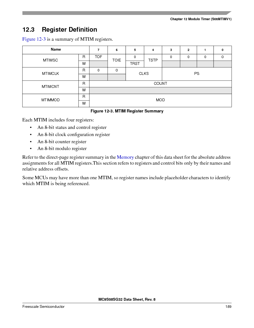 S9S08SG16E1WTL ,Freescale Semiconductor厂商,IC MCU 8BIT 16KB FLASH 28TSSOP, S9S08SG16E1WTL datasheet预览  第195页