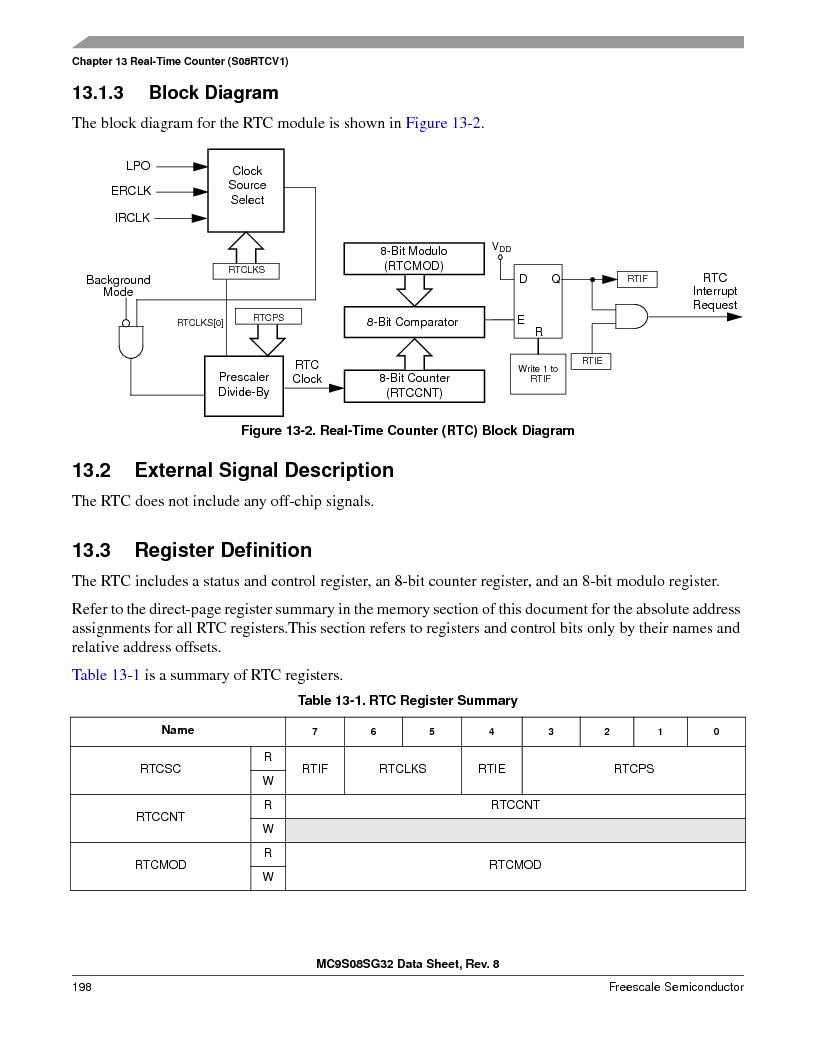 S9S08SG16E1WTL ,Freescale Semiconductor厂商,IC MCU 8BIT 16KB FLASH 28TSSOP, S9S08SG16E1WTL datasheet预览  第204页